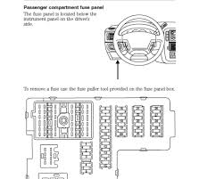 fuse box and wiring diagram part 93 2010 Ford Explorer Fuse Box Location 2013 ford explorer fuse box location 2010 ford explorer fuse box diagram