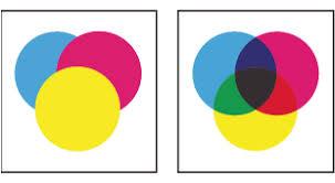 Печать цветных документов PDF (Adobe Acrobat Pro)