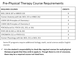 pre physical therapy wsu health professions student center prerequisite courses for pt programs