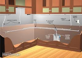 1000 ideas about installing under cabinet lighting on pinterest cabinet lights under cabinet lighting and under cabinet above cabinet lighting