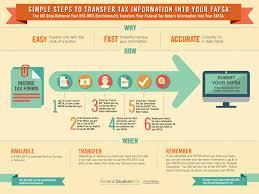 filing the fafsa financial aid utsa common fafsa mistakes
