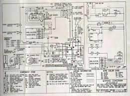 goodman hvac wiring diagram goodman image wiring bryant gas furnace wiring diagram wiring diagram schematics on goodman hvac wiring diagram