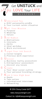 checklist easy tips to rock your next job interview crafting checklist 10 easy tips to rock your next job interview crafting job interviews and the o jays