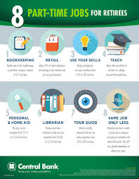 eight part time jobs for retirees infographic central bank jobs after retirement infographic