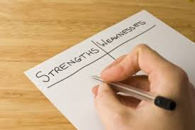 List of Strengths and Weaknesses List of strengths and weaknesses