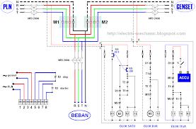 membuat panel amf ats switch genset otomatis berikut gambar rangkaian utama dan wiring diagramnya