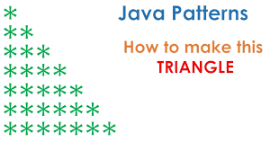 how to print pyramid pattern in java program example java how to print pyramid pattern in java example