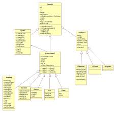 welcome to my student site   where students can experiment with    game class diagram jpg