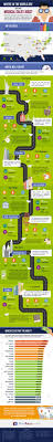 the best cities for medical s jobs massdevice medreps infographic