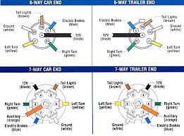 trailer wiring harness diagram 6 way wiring diagram wirings jpg trailer wiring harness diagram 6 way solidfonts source brake controller installation