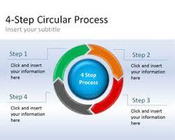 free diagrams powerpoint diagram template   slidehunter comcircular process diagram for powerpoint