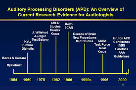 auditory processing disorder   Tumblr