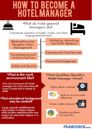 how to become a hotel manager elearners what do hotel general managers do