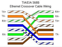 crossover cable wiring diagram t  b   wiring schematics and diagramsmoresave image cat wiring diagram  cat crossover cable