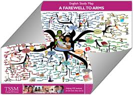 vce a farewell to arms study map an example of the study map is shown below