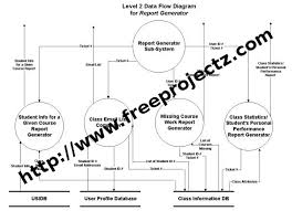 school management system dfd  jpgschool management system dfd  data flow diagram