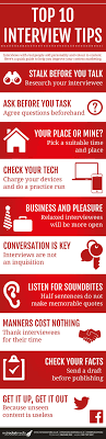 best ideas about interviewing tips interview want to improve your content marketing think like a journalist infographic