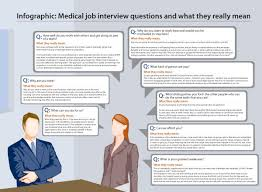 need help finding work these simple tips can help consultant medical interview preparation