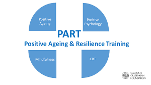 positive ageing and resilience training partimage