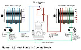 goodman furnace thermostat wiring diagram images goodman furnace humidifier wiring as well furnace thermostat wiring