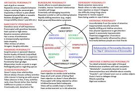 schizotypal personality disorder enlarge image
