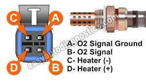 part 1 oxygen sensor heater test p0141 2 2l chevy s10 gmc sonoma oxygen sensor heater test p0141 2 2l chevy s10 2 2l gmc sonoma
