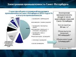 Концепция проекта Создание и развитие инжинирингового ...