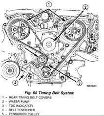 chrysler 2 7 engine diagram chrysler wiring diagrams online