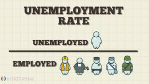 unemployment rates by country investopedia