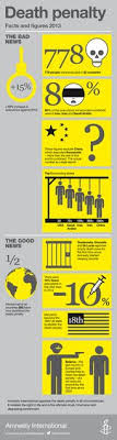 ideas about arguments against death penalty on pinterest the death penalty essay is one of the most direct and obvious choices for an essay is it right or wrong how useful is the law or how can it be applied