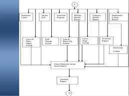hr management systemuse case diagram