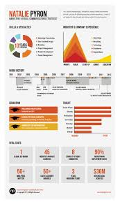 what should a marketing resume look like marketing resume format