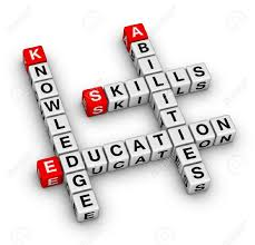 ability knowledge management stock photos images royalty ability knowledge management skills knowledge abilities education crossword puzzle stock photo