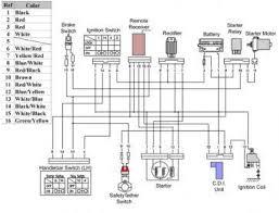 moped wiring diagram moped image wiring diagram gy6 150cc scooter wiring diagram wiring diagram on moped wiring diagram