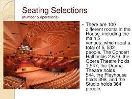 Sydney Opera House eNotebook   Seating