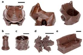 3D-принтер напечатал <b>шоколадные конфеты</b> с жидкой <b>начинкой</b> ...