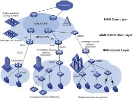 images of man network diagram   diagramscollection metropolitan area network diagram pictures diagrams