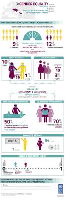 gender inequality info graphic caucasus western commonwealth of gender inequality info graphic caucasus western commonwealth of independent states