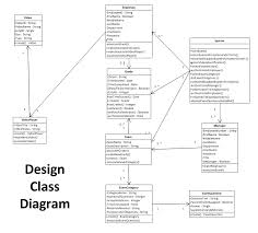 what to do with the system class in my class diagram   oo     thumbnail for design class diagram png
