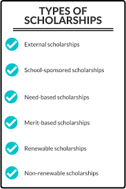 s complete guide to college financial aid com scholarships
