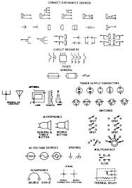 electronic component schematic symbols