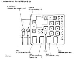 2000 honda civic ecu wiring diagram wiring diagram and schematic subaru wiring diagram stereo electrical