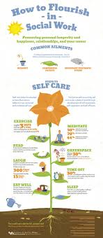 self care infographic from the university at buffalo school of self care infographic from the university at buffalo school of social work the