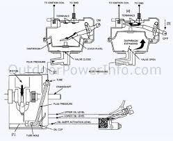 descriptions, photos and diagrams of low oil shutdown systems on Honda Gx390 Electric Start Wiring Diagram honda low oil shutdown diaphragm switch drawing Honda GX390 Ignition Diagram