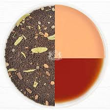 7oz <b>Double Spice</b> Masala Chai <b>Tea</b> Home & Kitchen startsolar.com.au