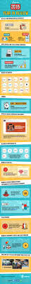 infographic 2015 appvirality s year in review app virality last thoughts of 2015