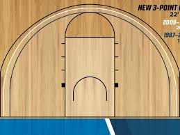 How the <b>new 3</b>-point line might affect college basketball | NCAA.com