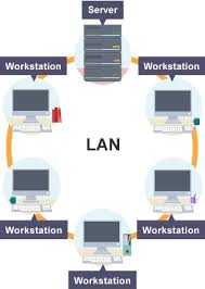 bbc bitesize   gcse computer science   network hardware   revision diagram of the lan network