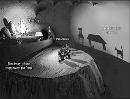 explain plato s allegory of the cave essay   essaydebunking ity plato  s cave allegory and faith