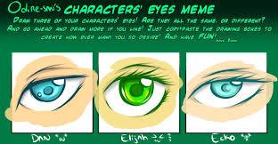 Character's Eyes Meme by Odire-san on DeviantArt via Relatably.com